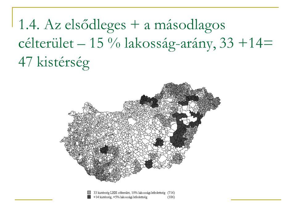 1.4. Az elsődleges + a másodlagos célterület – 15 % lakosság-arány, 33 +14= 47 kistérség