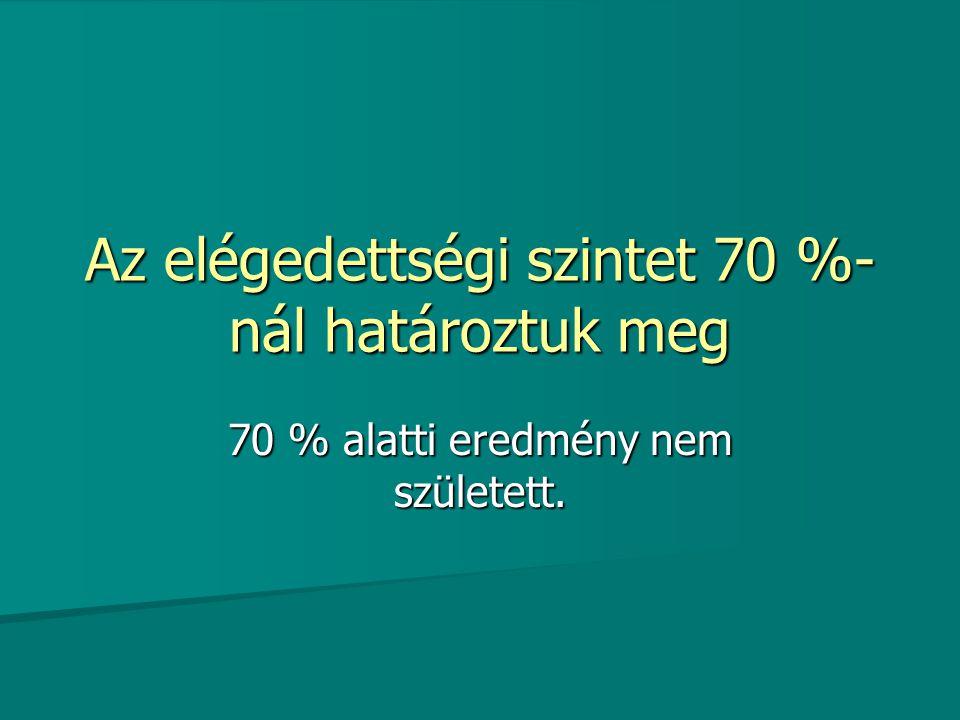 Az elégedettségi szintet 70 %- nál határoztuk meg 70 % alatti eredmény nem született.