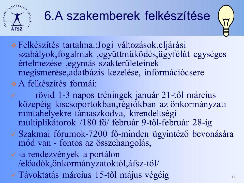 11 6.A szakemberek felkészítése  Felkészítés tartalma.:Jogi változások,eljárási szabályok,fogalmak,együttműködés,ügyfélút egységes értelmezése,egymás szakterületeinek megismerése,adatbázis kezelése, információcsere  A felkészítés formái: rövid 1-3 napos tréningek január 21-től március közepéig kiscsoportokban,régiókban az önkormányzati mintahelyekre támaszkodva, kirendeltségi multiplikátorok /180 fő/ február 9-től-február 28-ig Szakmai fórumok-7200 fő-minden ügyintéző bevonására mód van - fontos az összehangolás, -a rendezvények a portálon /előadók,önkormányzatoktól,áfsz-től/ Távoktatás március 15-től május végéig