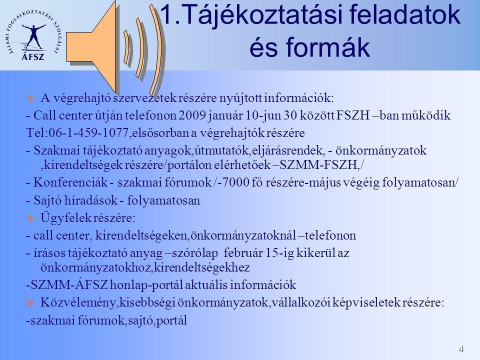 4 1.Tájékoztatási feladatok és formák  A végrehajtó szervezetek részére nyújtott információk: - Call center útján telefonon 2009 január 10-jun 30 között FSZH –ban működik Tel:06-1-459-1077,elsősorban a végrehajtók részére - Szakmai tájékoztató anyagok,útmutatók,eljárásrendek, - önkormányzatok,kirendeltségek részére/portálon elérhetőek –SZMM-FSZH,/ - Konferenciák - szakmai fórumok /-7000 fő részére-május végéig folyamatosan/ - Sajtó híradások - folyamatosan  Ügyfelek részére: - call center, kirendeltségeken,önkormányzatoknál –telefonon - írásos tájékoztató anyag –szórólap február 15-ig kikerül az önkormányzatokhoz,kirendeltségekhez -SZMM-ÁFSZ honlap-portál aktuális információk  Közvélemény,kisebbségi önkormányzatok,vállalkozói képviseletek részére: -szakmai fórumok,sajtó,portál