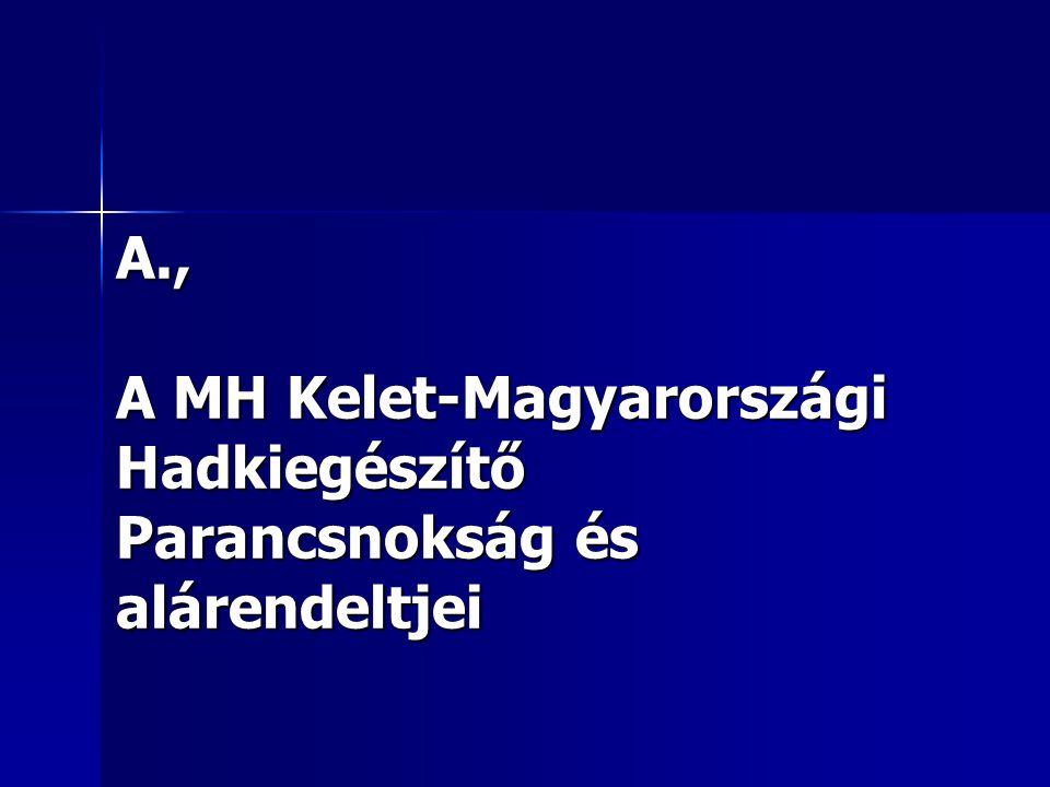 MH Nyugat-Magyarországi Hadkiegészítő Parancsnokság és alárendeltjei