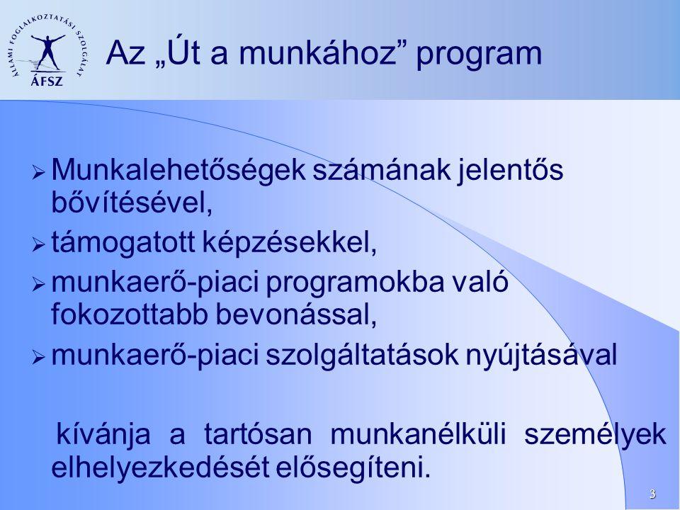 """3 Az """"Út a munkához program  Munkalehetőségek számának jelentős bővítésével,  támogatott képzésekkel,  munkaerő-piaci programokba való fokozottabb bevonással,  munkaerő-piaci szolgáltatások nyújtásával kívánja a tartósan munkanélküli személyek elhelyezkedését elősegíteni."""