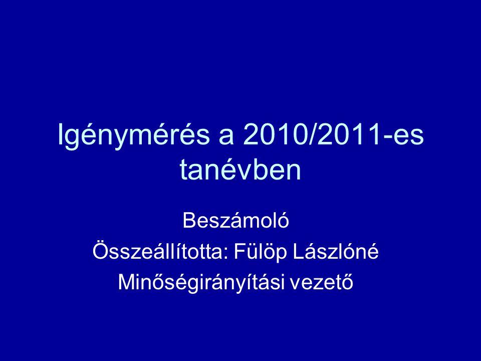 Igénymérés a 2010/2011-es tanévben Beszámoló Összeállította: Fülöp Lászlóné Minőségirányítási vezető