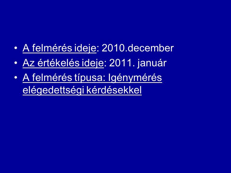 A felmérés ideje: 2010.december Az értékelés ideje: 2011.