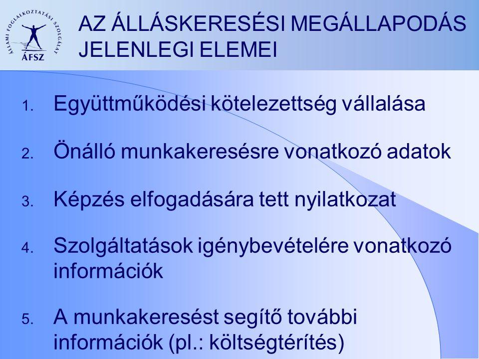 AZ ÁLLÁSKERESÉSI MEGÁLLAPODÁS JELENLEGI ELEMEI  Együttműködési kötelezettség vállalása  Önálló munkakeresésre vonatkozó adatok  Képzés elfogadás