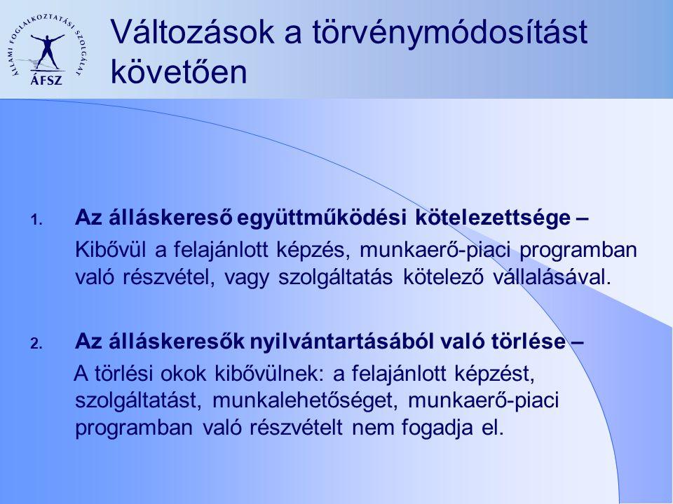 Változások a törvénymódosítást követően  Az álláskereső együttműködési kötelezettsége – Kibővül a felajánlott képzés, munkaerő-piaci programban való