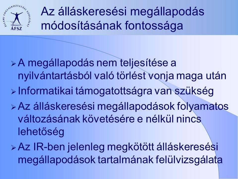 Az álláskeresési megállapodás módosításának fontossága  A megállapodás nem teljesítése a nyilvántartásból való törlést vonja maga után  Informatikai támogatottságra van szükség  Az álláskeresési megállapodások folyamatos változásának követésére e nélkül nincs lehetőség  Az IR-ben jelenleg megkötött álláskeresési megállapodások tartalmának felülvizsgálata