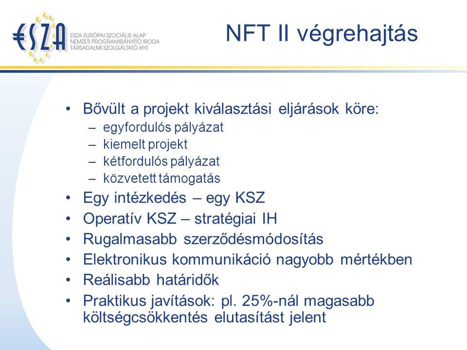 NFT II végrehajtás Bővült a projekt kiválasztási eljárások köre: –egyfordulós pályázat –kiemelt projekt –kétfordulós pályázat –közvetett támogatás Egy