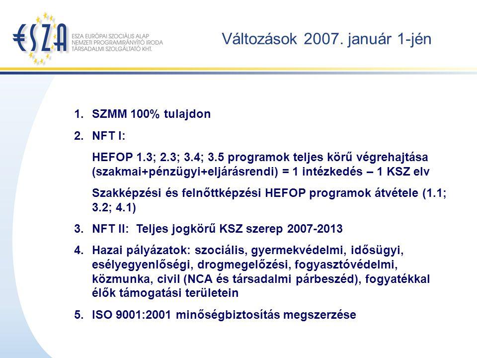 1.SZMM 100% tulajdon 2.NFT I: HEFOP 1.3; 2.3; 3.4; 3.5 programok teljes körű végrehajtása (szakmai+pénzügyi+eljárásrendi) = 1 intézkedés – 1 KSZ elv S