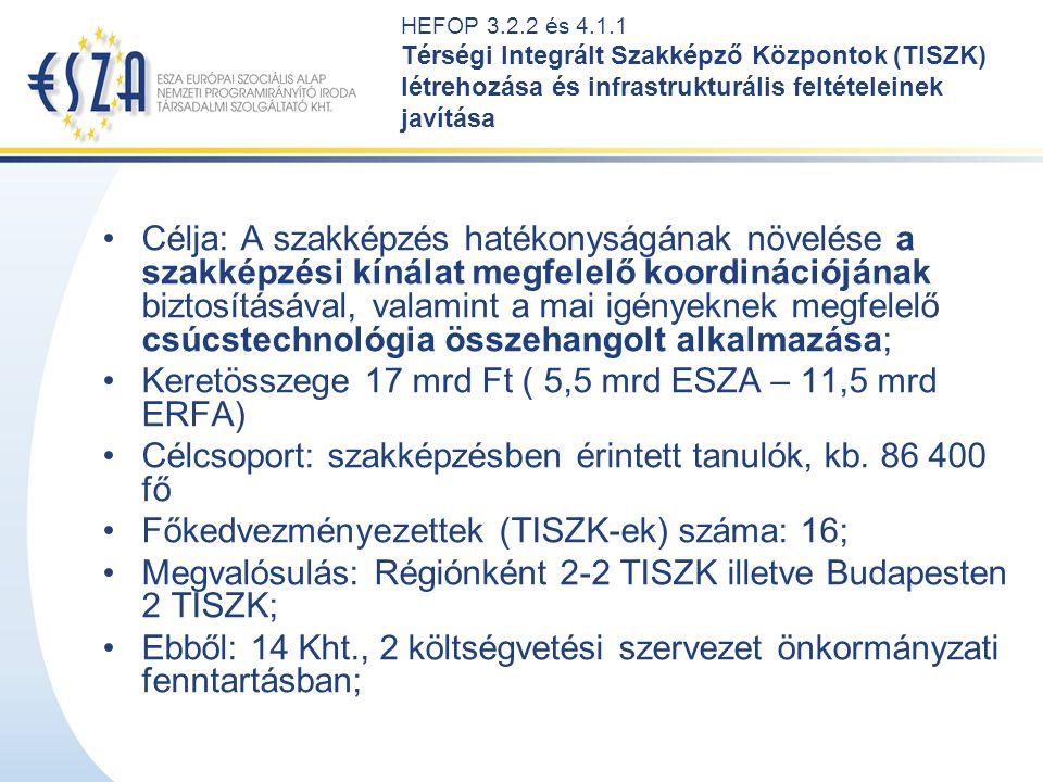 HEFOP 3.2.2 és 4.1.1 Térségi Integrált Szakképző Központok (TISZK) létrehozása és infrastrukturális feltételeinek javítása Célja: A szakképzés hatékon