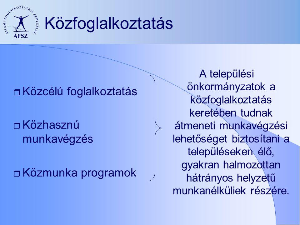 Közfoglalkoztatás  Közcélú foglalkoztatás  Közhasznú munkavégzés  Közmunka programok A települési önkormányzatok a közfoglalkoztatás keretében tudn