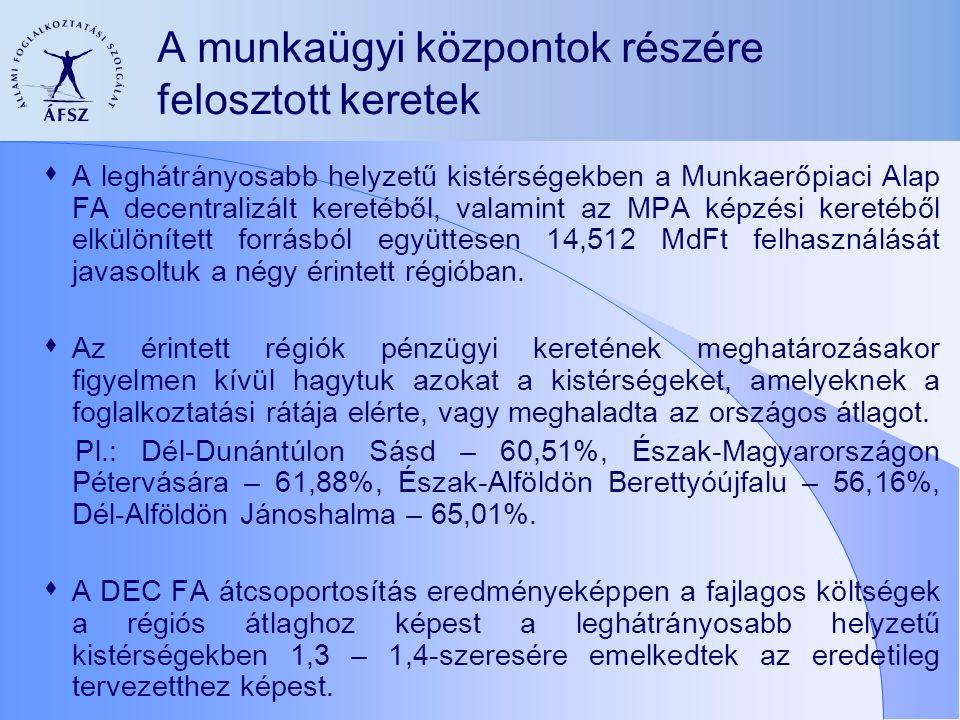 A munkaügyi központok részére felosztott keretek  A leghátrányosabb helyzetű kistérségekben a Munkaerőpiaci Alap FA decentralizált keretéből, valamint az MPA képzési keretéből elkülönített forrásból együttesen 14,512 MdFt felhasználását javasoltuk a négy érintett régióban.