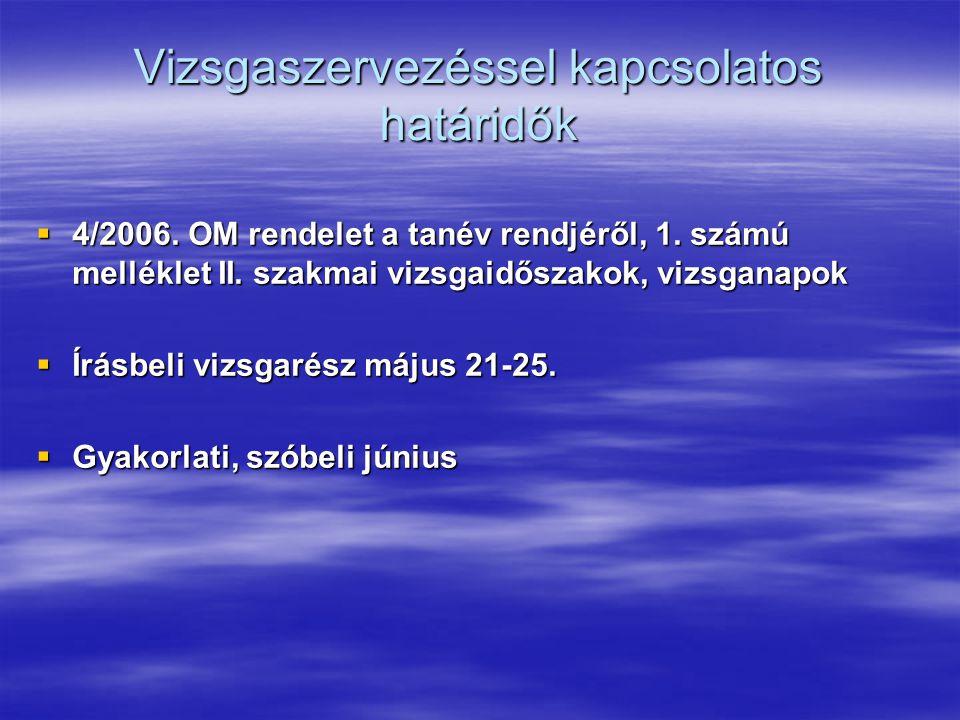 Vizsgaszervezéssel kapcsolatos határidők  4/2006.