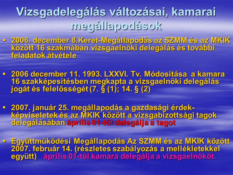 Szakmai záróvizsga elnöki delegálás  Vizsgaelnöki jelentés küldése oda történik, ahol az érintett szakmákban, kapcsolt vizsga (kettő vagy több szakma) több a vizsgázói létszám, területi kamara vagy NSZFI 2007.