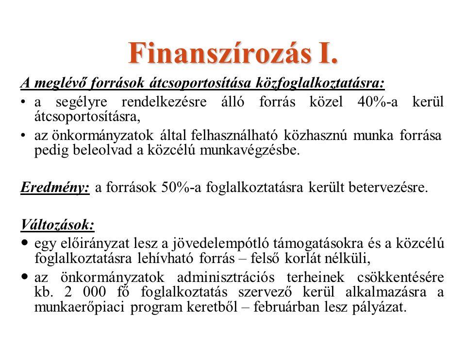 Finanszírozás I. A meglévő források átcsoportosítása közfoglalkoztatásra: a segélyre rendelkezésre álló forrás közel 40%-a kerül átcsoportosításra, az