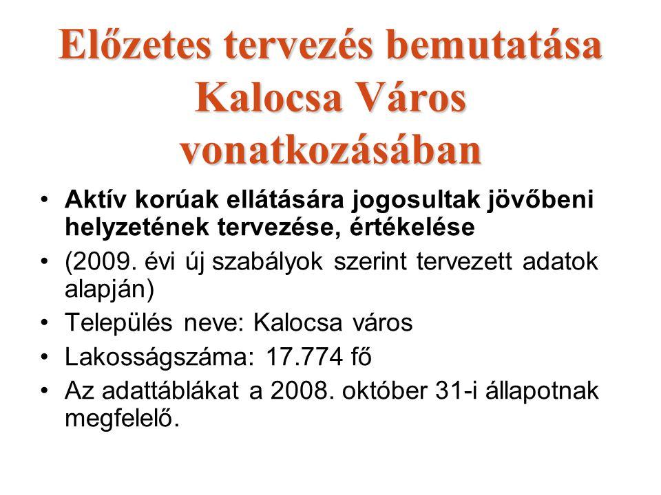 Előzetes tervezés bemutatása Kalocsa Város vonatkozásában Aktív korúak ellátására jogosultak jövőbeni helyzetének tervezése, értékelése (2009. évi új