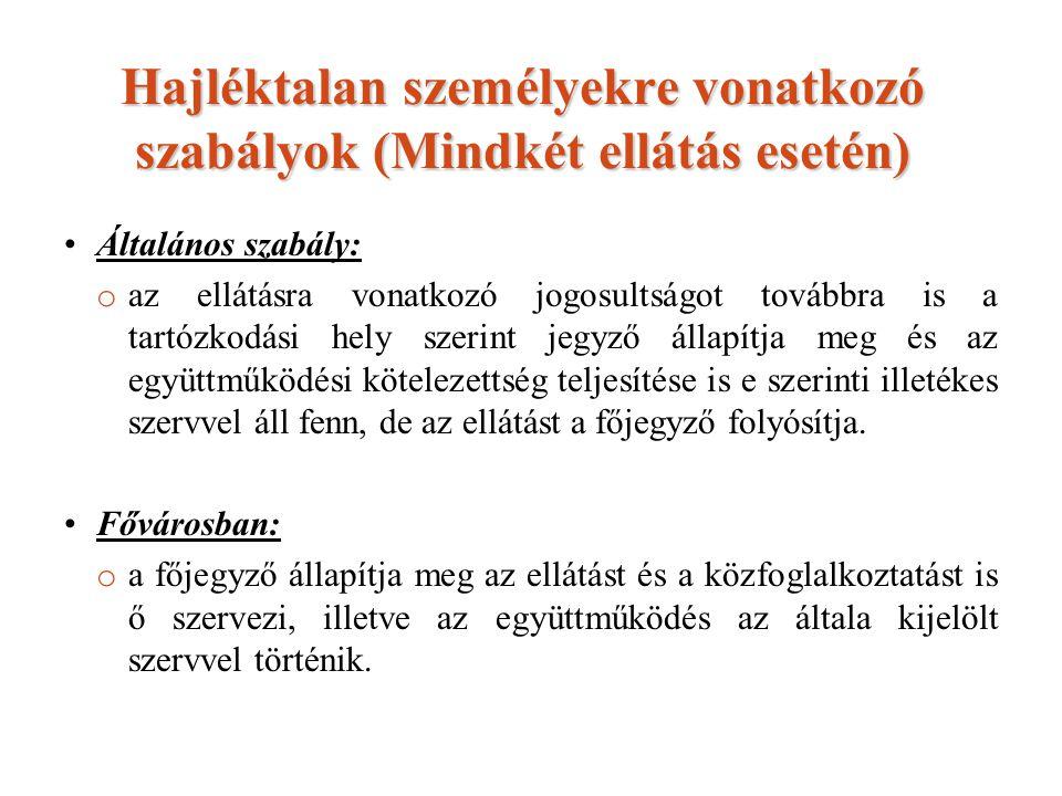 Önkormányzati feladatok I.Foglalkoztatási és szociális adatbázis létrehozása II.