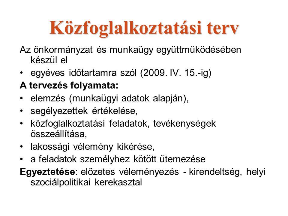 Közfoglalkoztatási terv Az önkormányzat és munkaügy együttműködésében készül el egyéves időtartamra szól (2009. IV. 15.-ig) A tervezés folyamata: elem