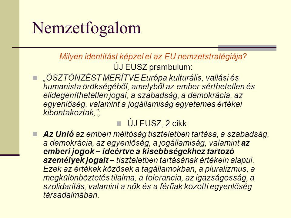 """Nemzetfogalom Milyen identitást képzel el az EU nemzetstratégiája? ÚJ EUSZ prambulum: """"ÖSZTÖNZÉST MERÍTVE Európa kulturális, vallási és humanista örök"""