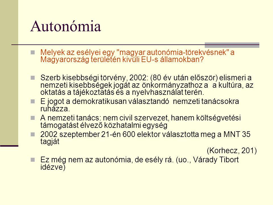 Autonómia Melyek az esélyei egy magyar autonómia-törekvésnek a Magyarország területén kivüli EU-s államokban.