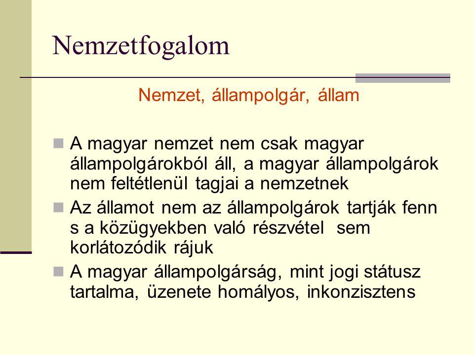 Nemzetfogalom Nemzet, állampolgár, állam A magyar nemzet nem csak magyar állampolgárokból áll, a magyar állampolgárok nem feltétlenül tagjai a nemzetnek Az államot nem az állampolgárok tartják fenn s a közügyekben való részvétel sem korlátozódik rájuk A magyar állampolgárság, mint jogi státusz tartalma, üzenete homályos, inkonzisztens