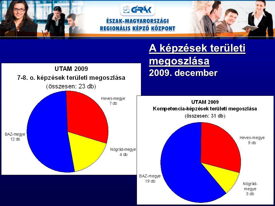A képzések területi megoszlása 2009. december