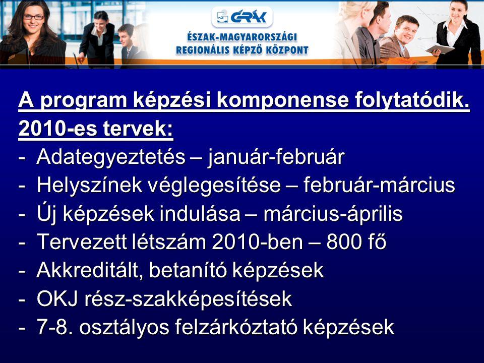 A program képzési komponense folytatódik. 2010-es tervek: -Adategyeztetés – január-február -Helyszínek véglegesítése – február-március -Új képzések in