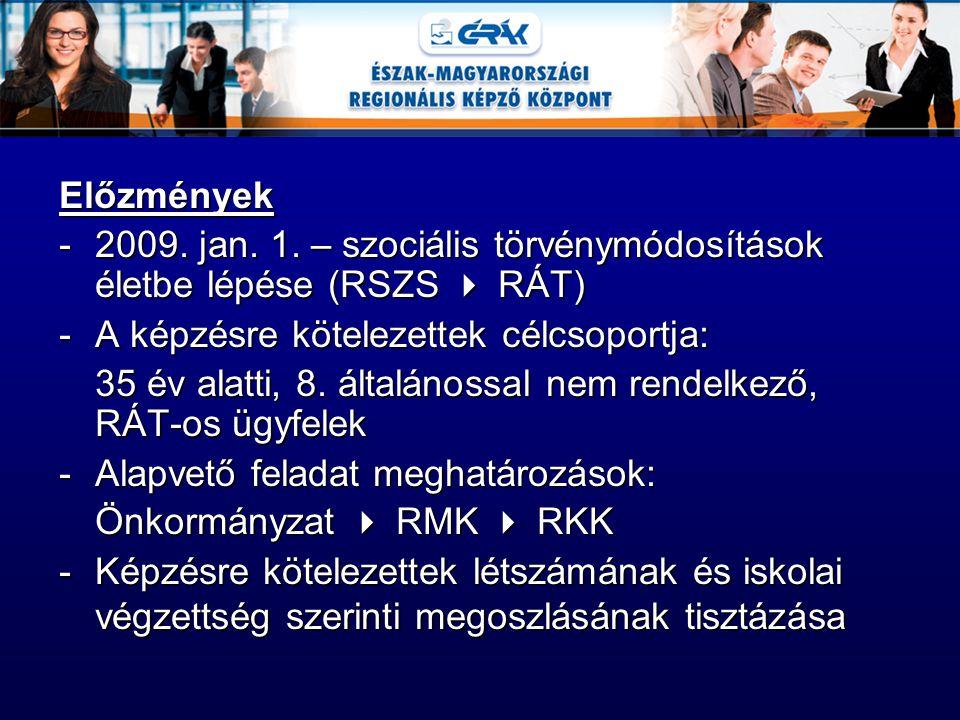 Előzmények -2009. jan. 1. – szociális törvénymódosítások életbe lépése (RSZS  RÁT) -A képzésre kötelezettek célcsoportja: 35 év alatti, 8. általánoss