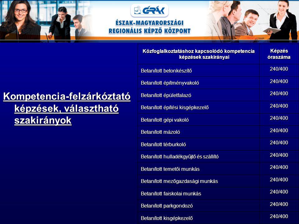 Kompetencia-felzárkóztató képzések, választható szakirányok Közfoglalkoztatáshoz kapcsolódó kompetencia képzések szakirányai Képzésóraszáma Betanított