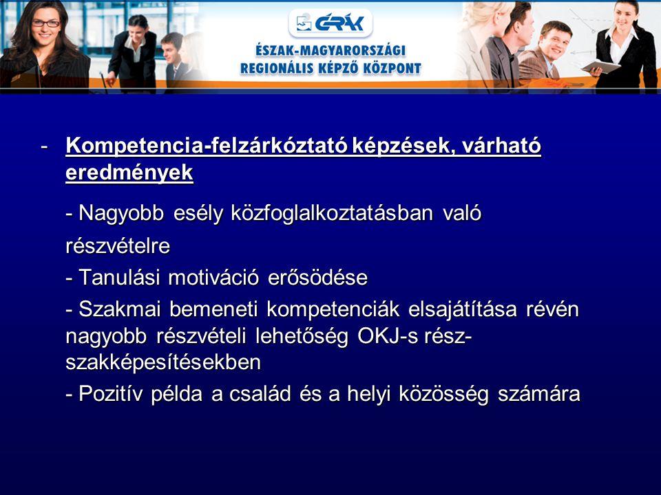 -Kompetencia-felzárkóztató képzések, várható eredmények - Nagyobb esély közfoglalkoztatásban való részvételre - Tanulási motiváció erősödése - Szakmai