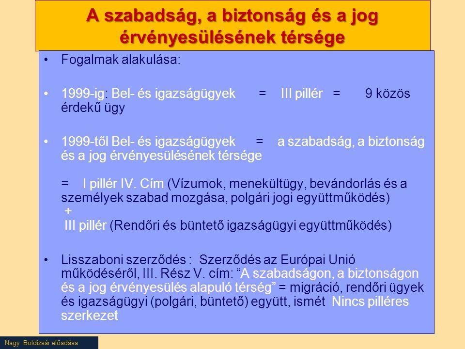 Nagy Boldizsár előadása A szabadság, a biztonság és a jog érvényesülésének térsége Fogalmak alakulása: 1999-ig: Bel- és igazságügyek = III pillér = 9