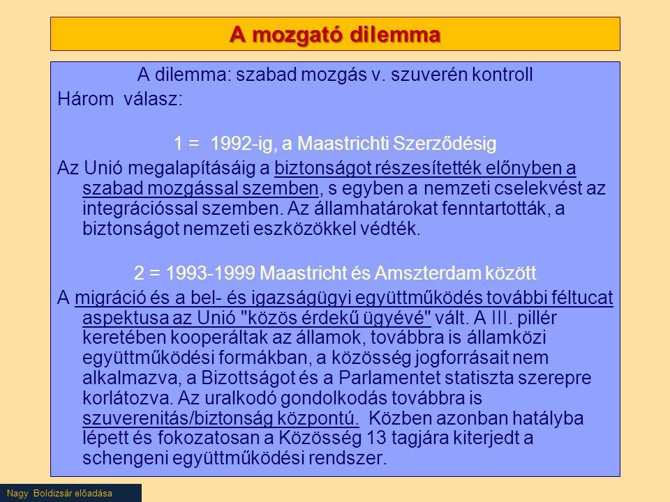 Nagy Boldizsár előadása A mozgató dilemma 3 = 1999, az Amszterdami szerződés hatálybalépése után A bel- és igazságügyi együttműködés nagy részét közösségi joggal szabályozzák, azaz a biztonság vagy szabad mozgás kérdést nem eldöntik, hanem felváltják egy rugalmas és fokozatos rendszerrel, amely mind közösségi, mind közösségen kívüli eszközöket alkalmaz.