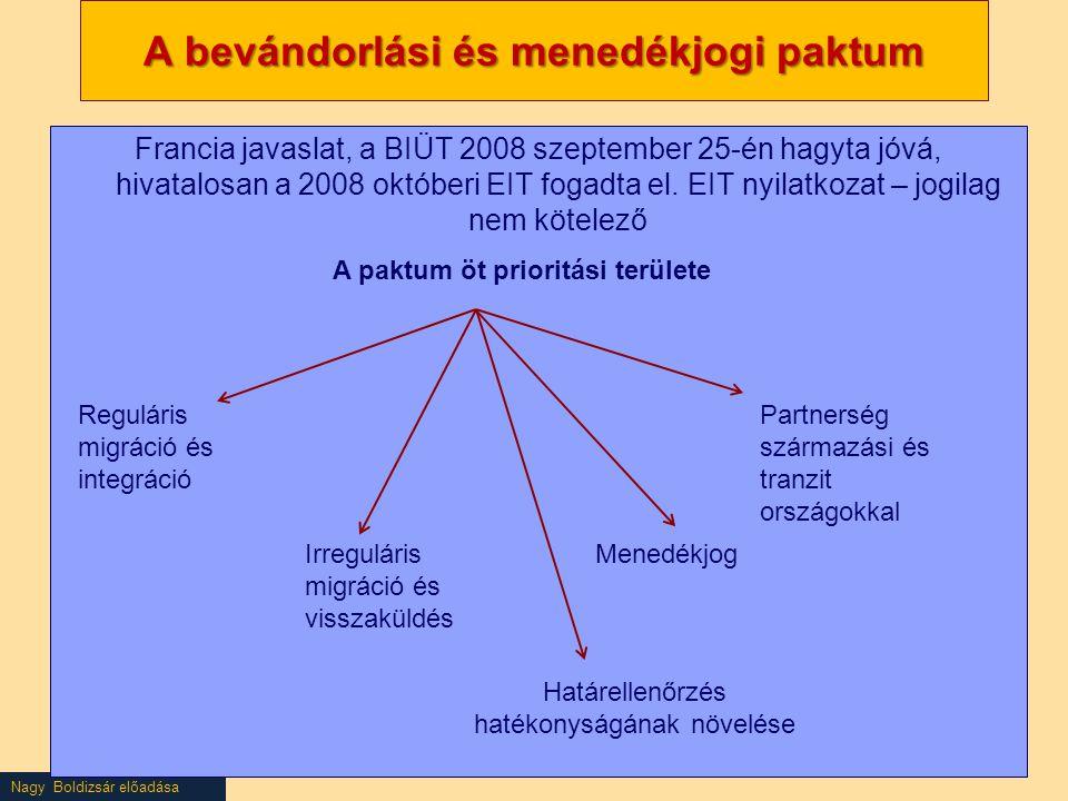 Nagy Boldizsár előadása A bevándorlási és menedékjogi paktum Francia javaslat, a BIÜT 2008 szeptember 25-én hagyta jóvá, hivatalosan a 2008 októberi E