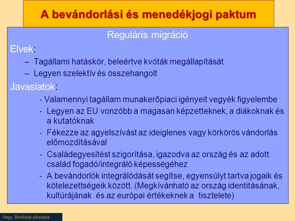 Nagy Boldizsár előadása A bevándorlási és menedékjogi paktum Reguláris migráció Elvek: –Tagállami hatáskör, beleértve kvóták megállapítását –Legyen sz