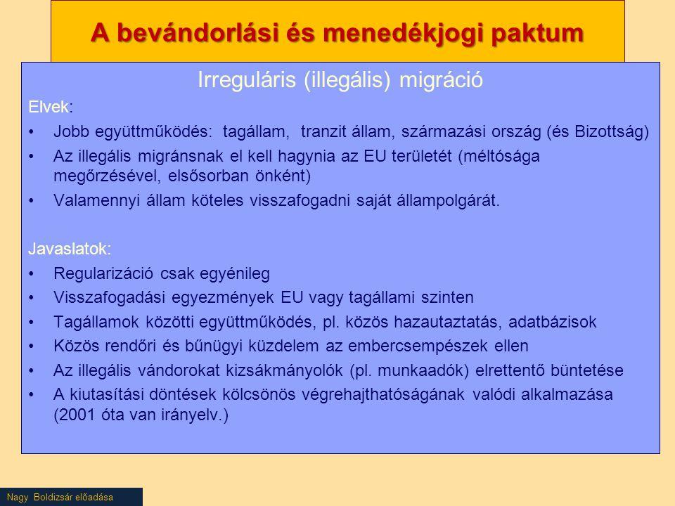 Nagy Boldizsár előadása A bevándorlási és menedékjogi paktum Irreguláris (illegális) migráció Elvek: Jobb együttműködés: tagállam, tranzit állam, szár