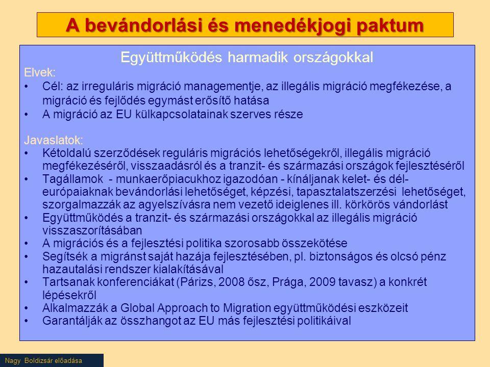 Nagy Boldizsár előadása A bevándorlási és menedékjogi paktum Együttműködés harmadik országokkal Elvek: Cél: az irreguláris migráció managementje, az i