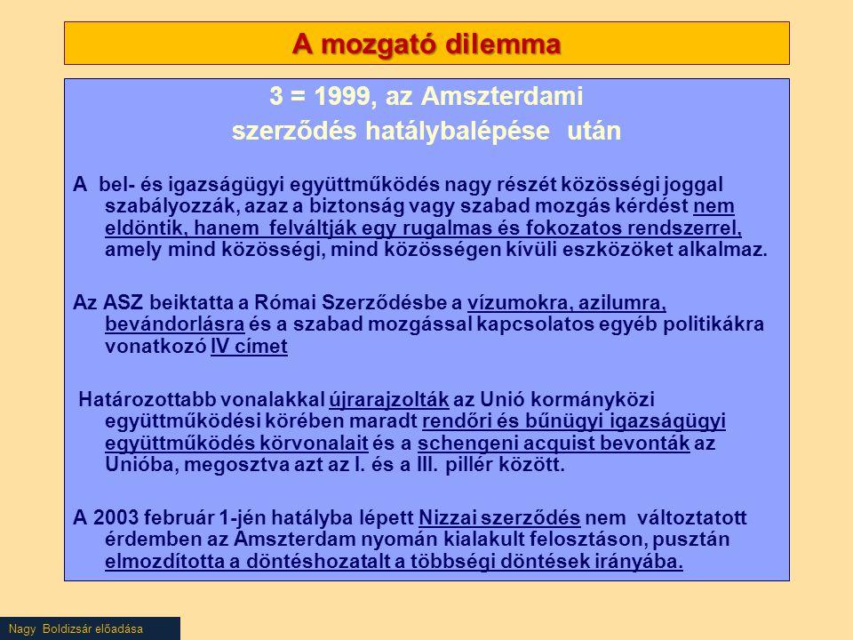 Nagy Boldizsár előadása A szabadság a biztonság és a jog érvényesülésének térsége Szabadság= szabad mozgás+diszkrimináció tilalom+ alapjogok+személyes adatok védelme+bevándorlás és azilum Biztonság = szervezett bűnözés+terrorizmus+ kábítószer elleni harc és rendőri együttműködés (Europol, Eurojust, Európai Határőr Hivatal) Jog = büntető és polgári bíróságok közötti együttműködés, eljárások közelítése, határon túlnyúló aktusok (másik államban pereskedés) egyszerűsítése