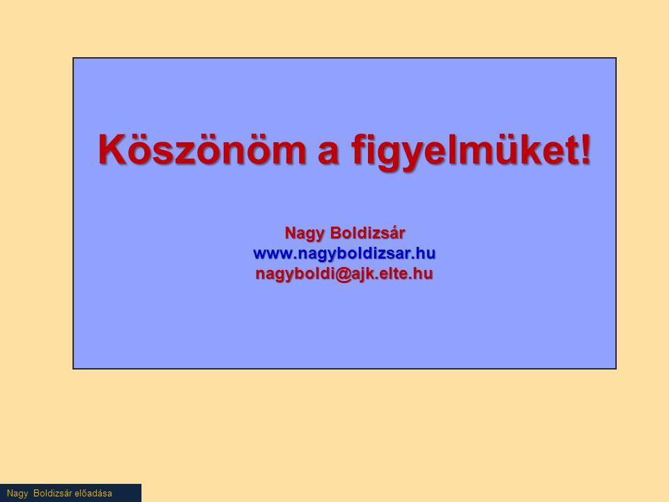 Nagy Boldizsár előadása Köszönöm a figyelmüket! Nagy Boldizsár www.nagyboldizsar.hu nagyboldi@ajk.elte.hu