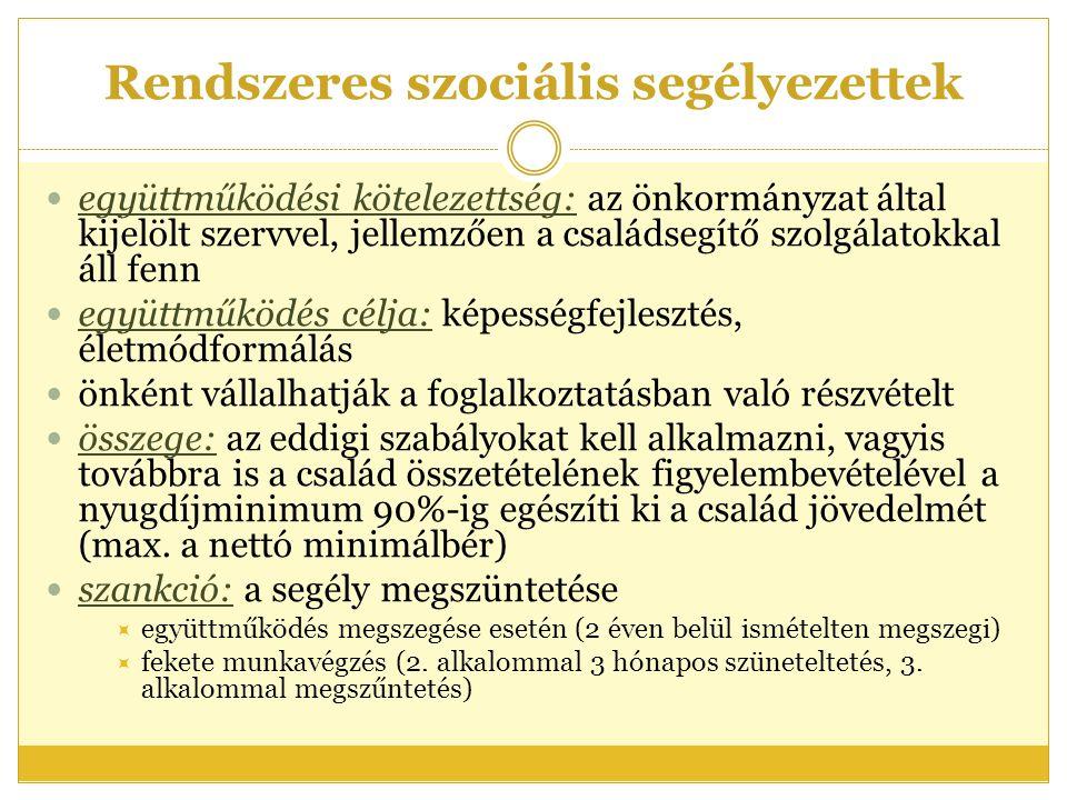 Rendszeres szociális segélyezettek együttműködési kötelezettség: az önkormányzat által kijelölt szervvel, jellemzően a családsegítő szolgálatokkal áll