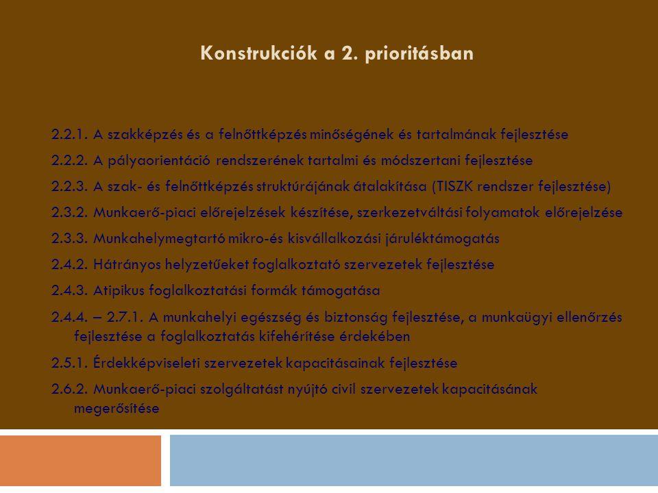 Konstrukciók a 2. prioritásban 2.2.1. A szakképzés és a felnőttképzés minőségének és tartalmának fejlesztése 2.2.2. A pályaorientáció rendszerének tar
