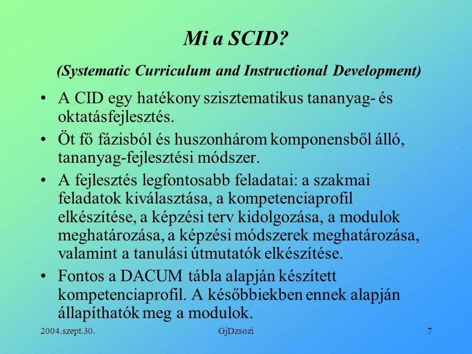 2004.szept.30.GjDzsozi8 A SCID fázisai
