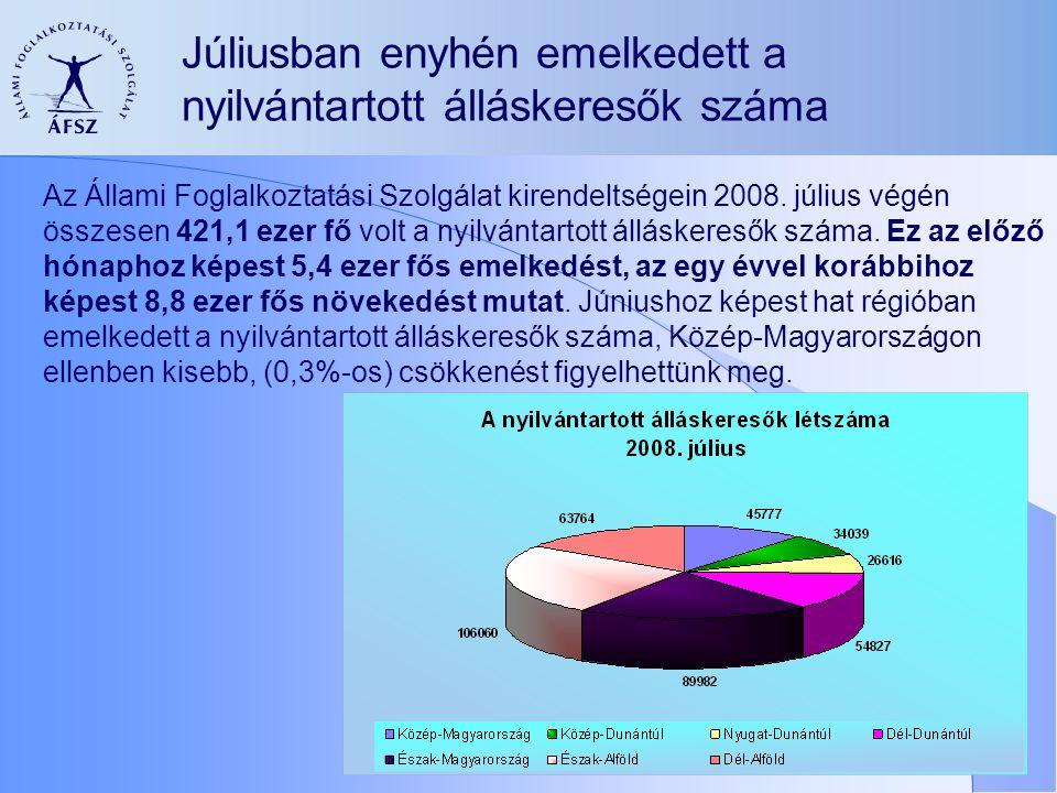 Júliusban enyhén emelkedett a nyilvántartott álláskeresők száma Az Állami Foglalkoztatási Szolgálat kirendeltségein 2008. július végén összesen 421,1