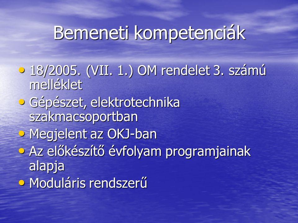 Bemeneti kompetenciák 18/2005. (VII. 1.) OM rendelet 3. számú melléklet 18/2005. (VII. 1.) OM rendelet 3. számú melléklet Gépészet, elektrotechnika sz