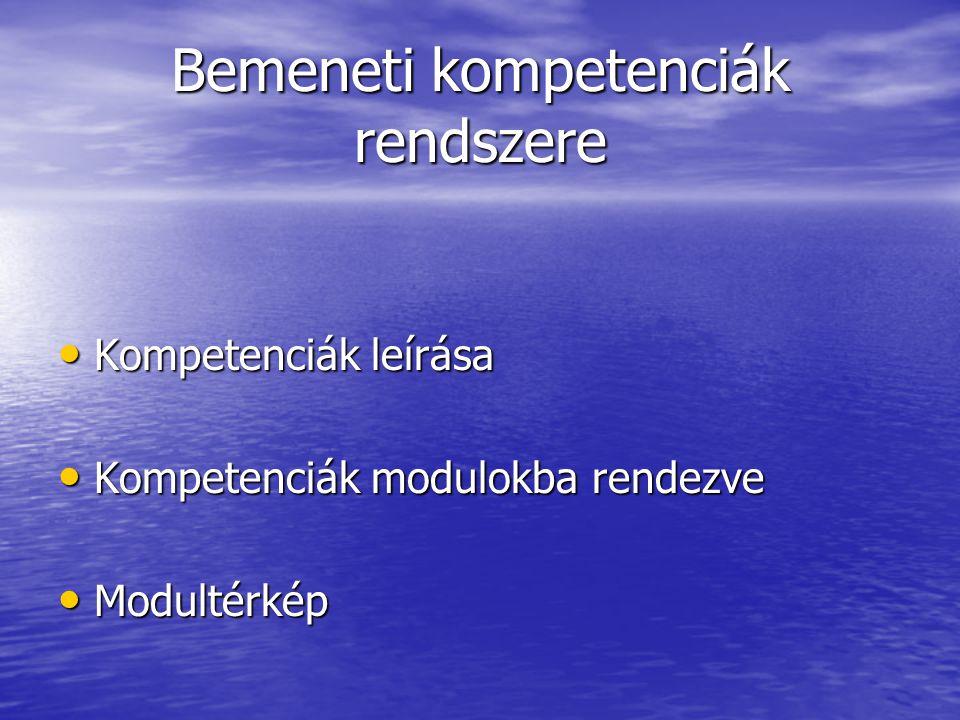 Bemeneti kompetenciák rendszere Kompetenciák leírása Kompetenciák leírása Kompetenciák modulokba rendezve Kompetenciák modulokba rendezve Modultérkép