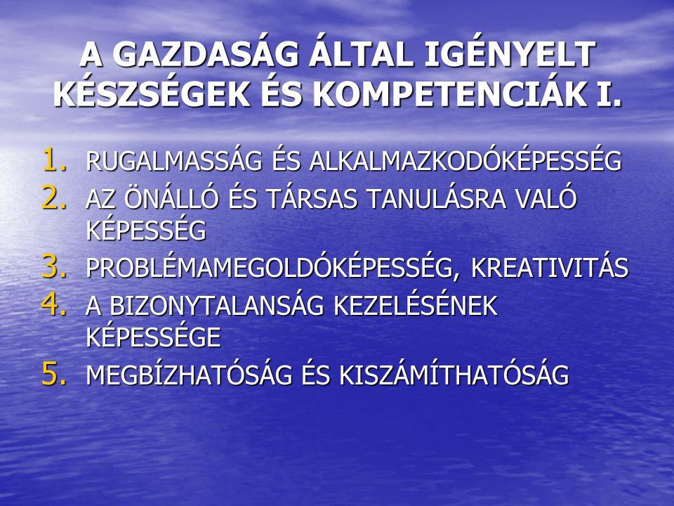 A GAZDASÁG ÁLTAL IGÉNYELT KÉSZSÉGEK ÉS KOMPETENCIÁK I. 1. RUGALMASSÁG ÉS ALKALMAZKODÓKÉPESSÉG 2. AZ ÖNÁLLÓ ÉS TÁRSAS TANULÁSRA VALÓ KÉPESSÉG 3. PROBLÉ