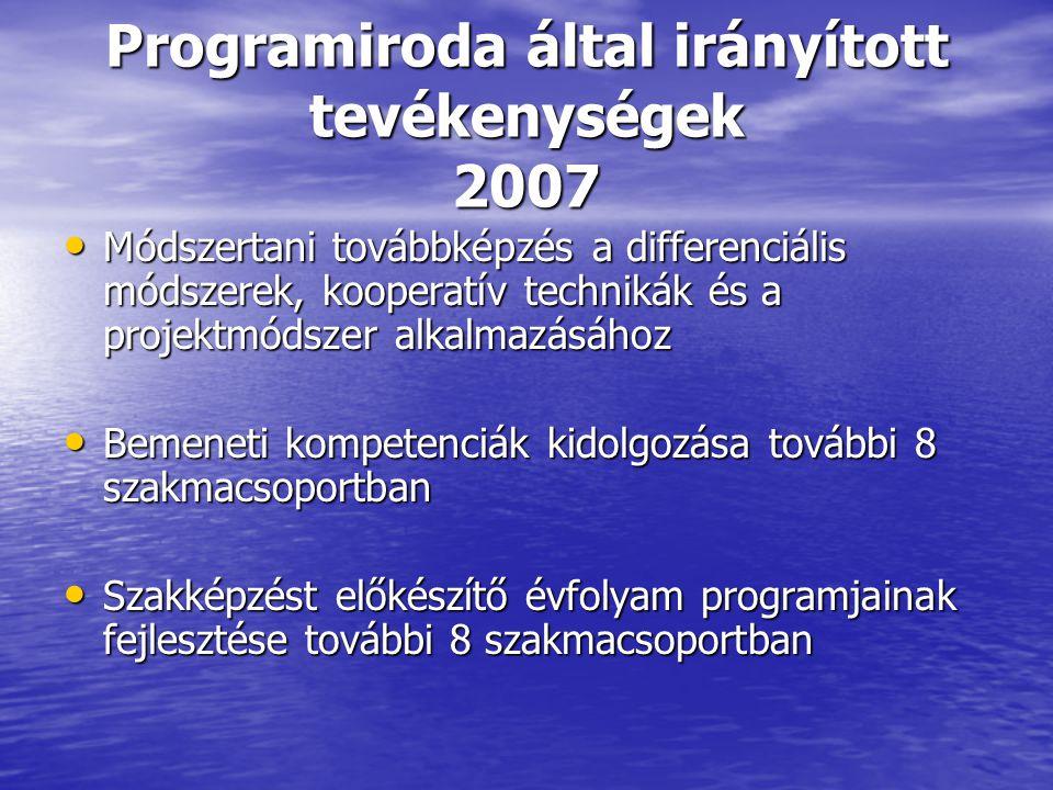 Programiroda által irányított tevékenységek 2007 Módszertani továbbképzés a differenciális módszerek, kooperatív technikák és a projektmódszer alkalma