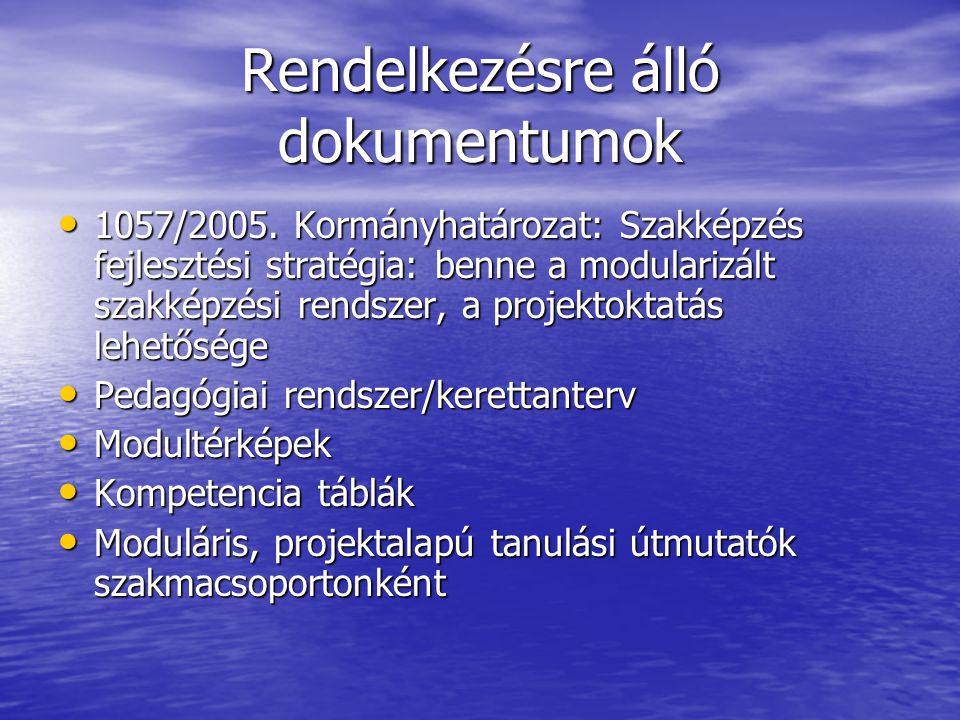 Rendelkezésre álló dokumentumok 1057/2005. Kormányhatározat: Szakképzés fejlesztési stratégia: benne a modularizált szakképzési rendszer, a projektokt