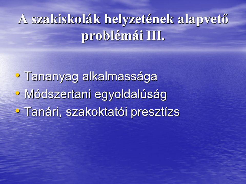 A szakiskolák helyzetének alapvető problémái III. Tananyag alkalmassága Tananyag alkalmassága Módszertani egyoldalúság Módszertani egyoldalúság Tanári