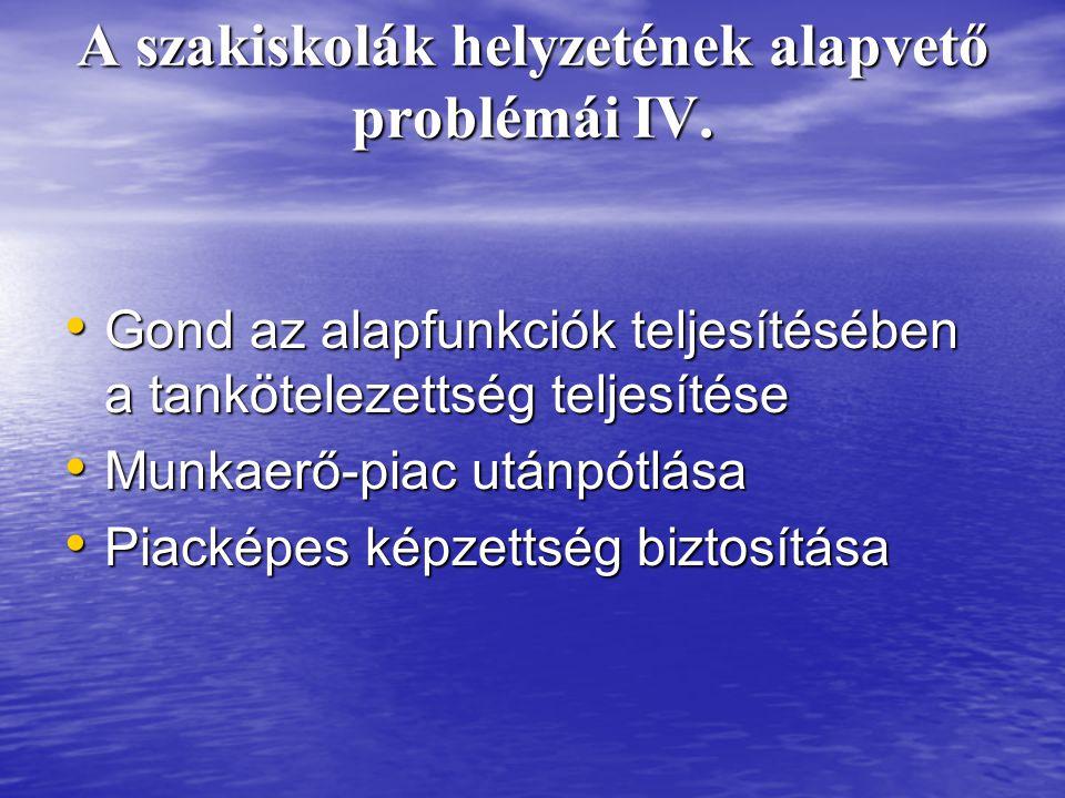 Bemeneti kompetenciák 18/2005.(VII. 1.) OM rendelet 3.
