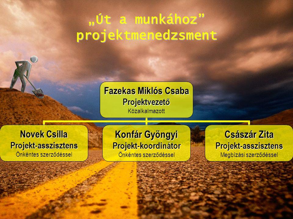 """""""Út a munkához"""" projektmenedzsment Fazekas Miklós Csaba Projektvezető Közalkalmazott Novek Csilla Projekt-asszisztens Önkéntes szerződéssel Konfár Gyö"""